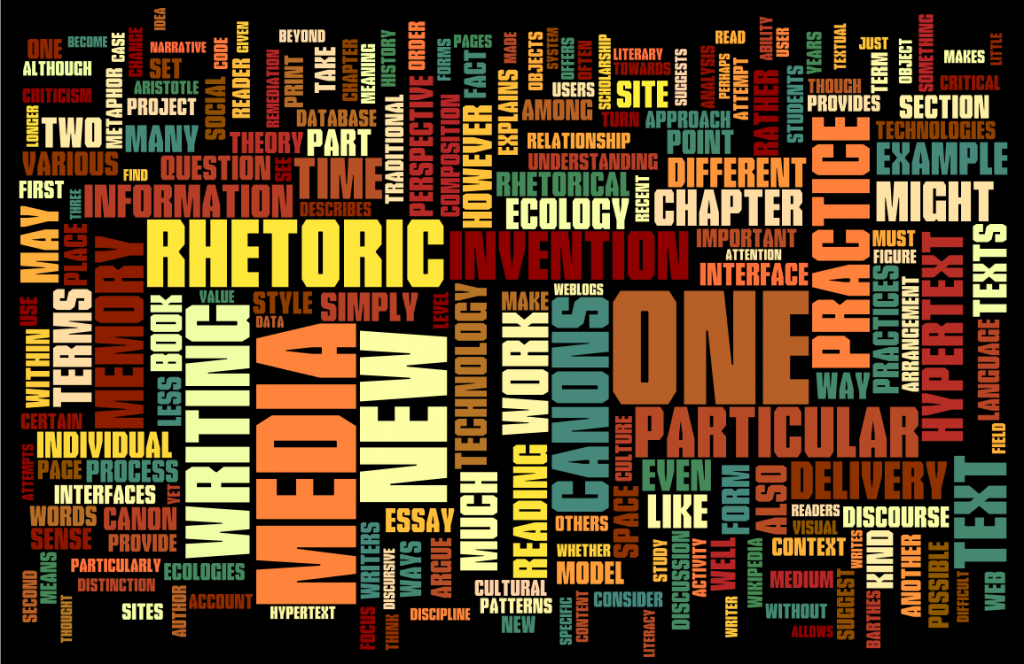 a wordle of Lingua Fracta